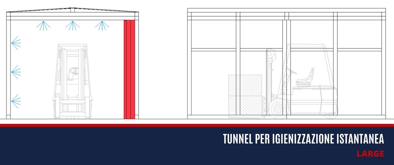 immagine rappresentativa di prototipo del tunnel igienizzante per merci e mezzi